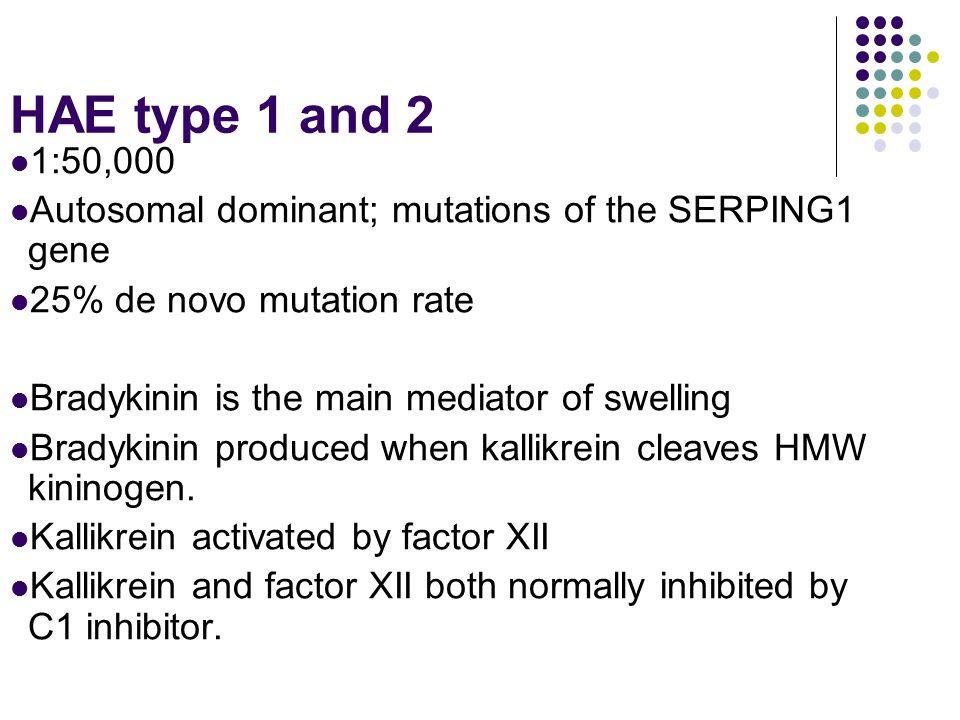 HAE type 1 and 2 1:50,000 Autosomal dominant; mutations of the SERPING1 gene 25% de novo mutation rate Bradykinin is the main mediator of swelling Bra