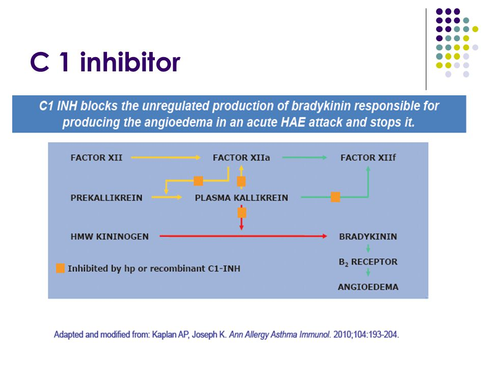 C 1 inhibitor