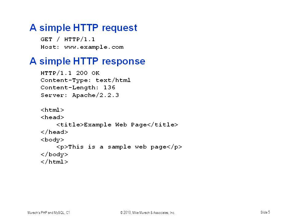 Murach s PHP and MySQL, C1© 2010, Mike Murach & Associates, Inc.Slide 5