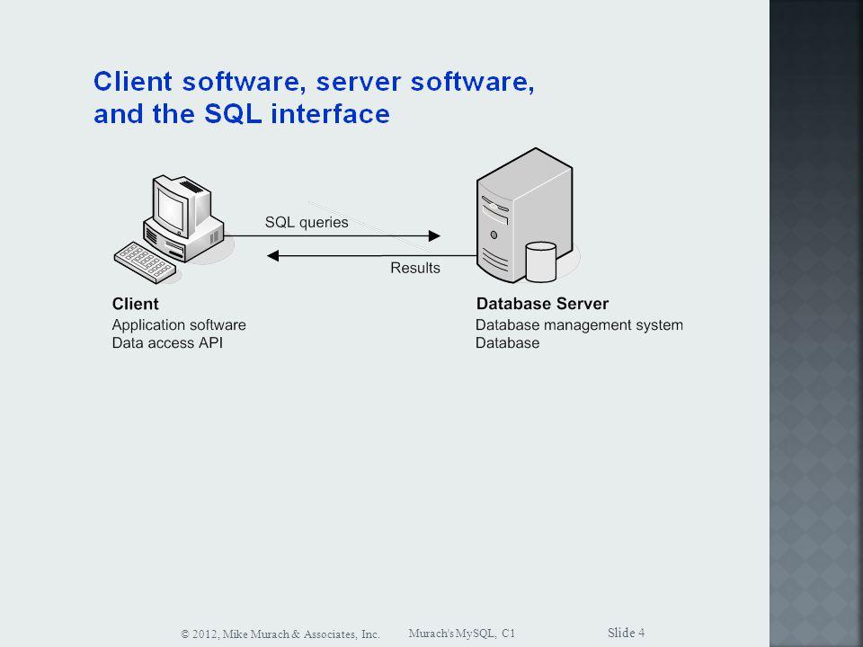 Murach s MySQL, C1 © 2012, Mike Murach & Associates, Inc. Slide 4