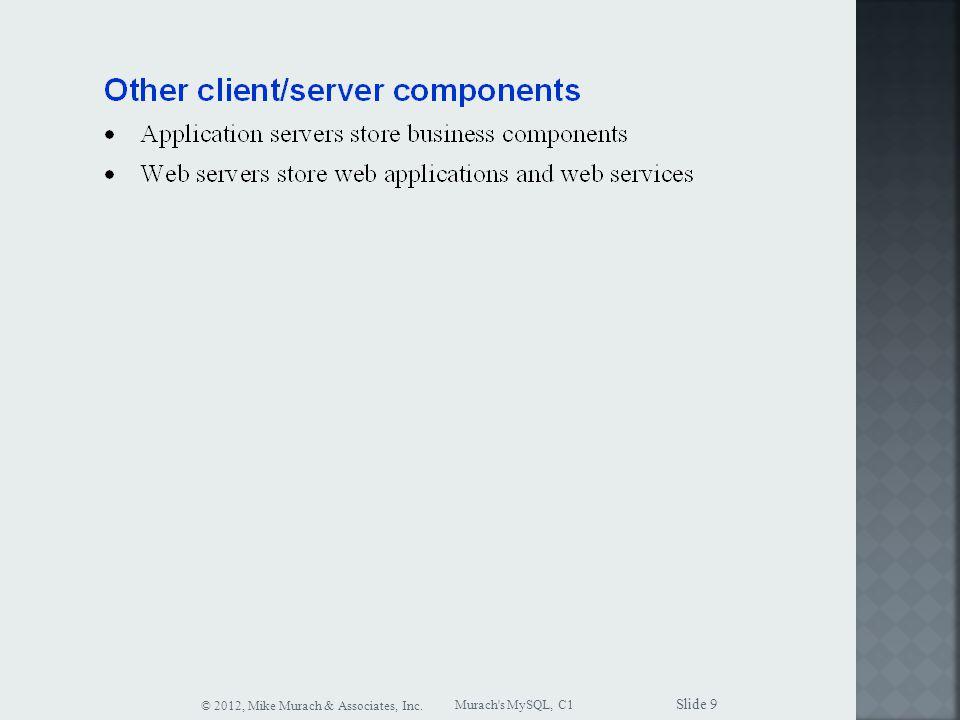 Murach s MySQL, C1 © 2012, Mike Murach & Associates, Inc. Slide 9