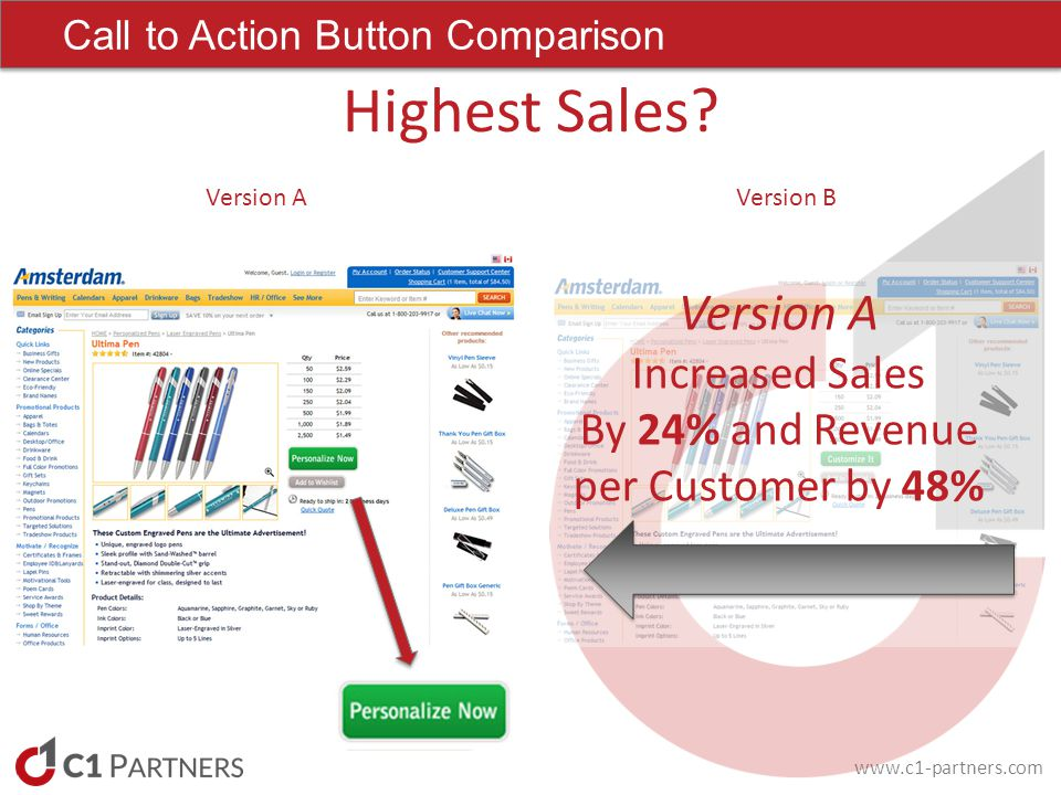 Call to Action Button Comparison Highest Sales.