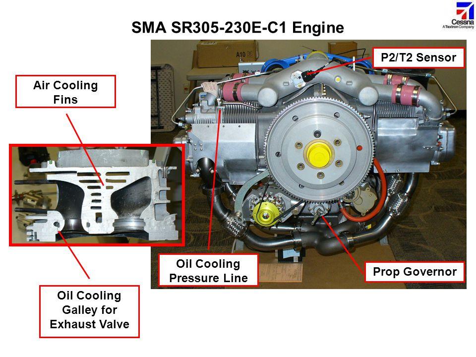 P2/T2 Sensor Oil Cooling Pressure Line Prop Governor Oil Cooling Galley for Exhaust Valve Air Cooling Fins SMA SR305-230E-C1 Engine