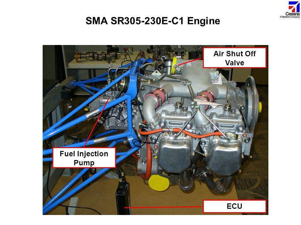 ECU Fuel Injection Pump Air Shut Off Valve SMA SR305-230E-C1 Engine