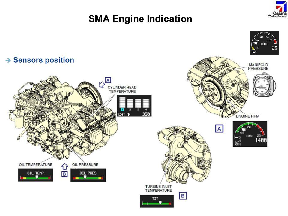 SMA Engine Indication