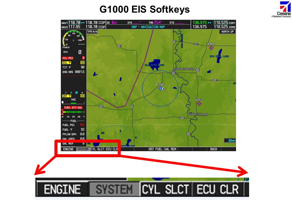 G1000 EIS Softkeys