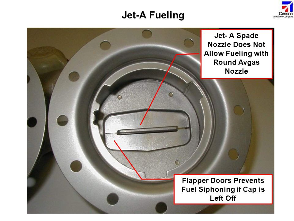 Jet- A Spade Nozzle Does Not Allow Fueling with Round Avgas Nozzle Flapper Doors Prevents Fuel Siphoning if Cap is Left Off Jet-A Fueling