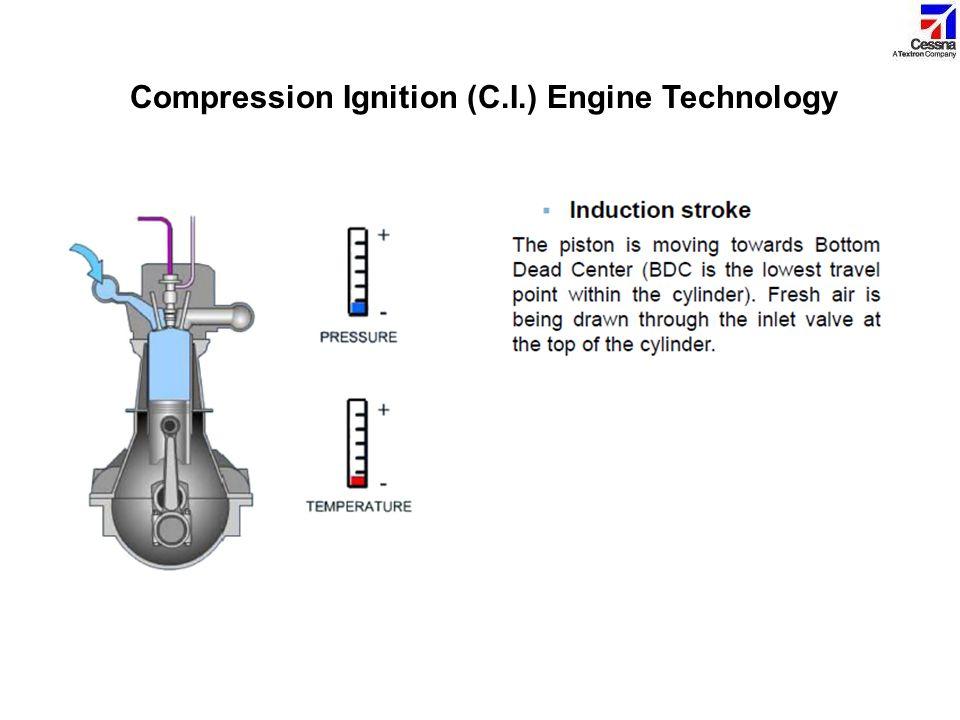 Compression Ignition (C.I.) Engine Technology