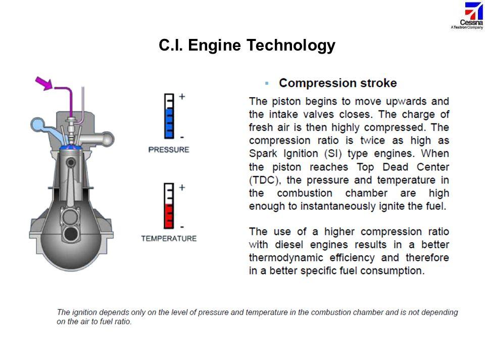 C.I. Engine Technology