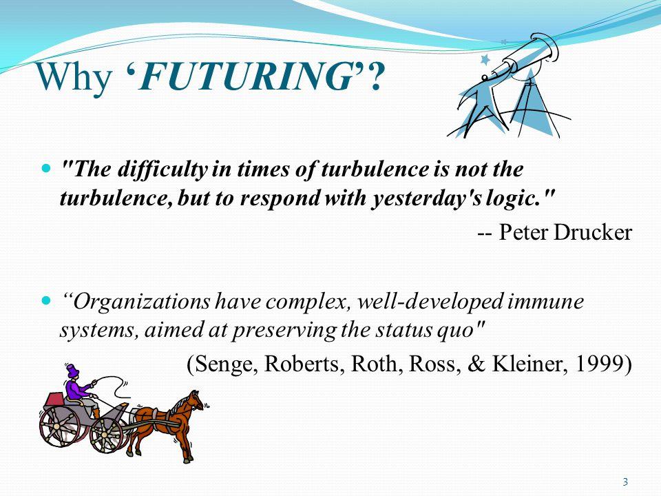 Why 'FUTURING'.