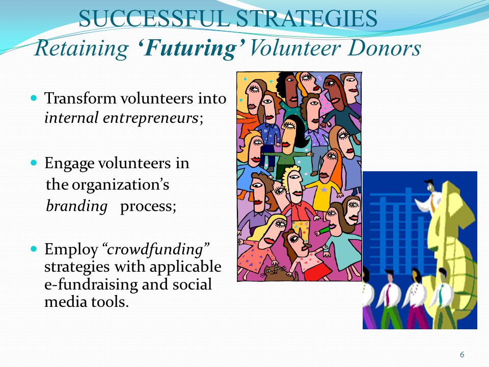 SUCCESSFUL STRATEGIES Retaining 'Futuring' Volunteer Donors Transform volunteers into internal entrepreneurs; Engage volunteers in the organization's branding process; Employ crowdfunding strategies with applicable e-fundraising and social media tools.