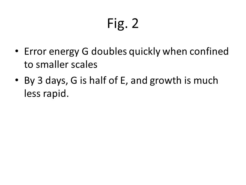 Fig. 2 Error energy G doubles quickly when confined to smaller scales By 3 days, G is half of E, and growth is much less rapid.