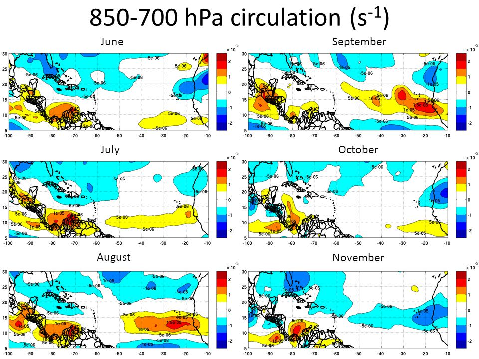 850-700 hPa circulation (s -1 ) June July August September October November