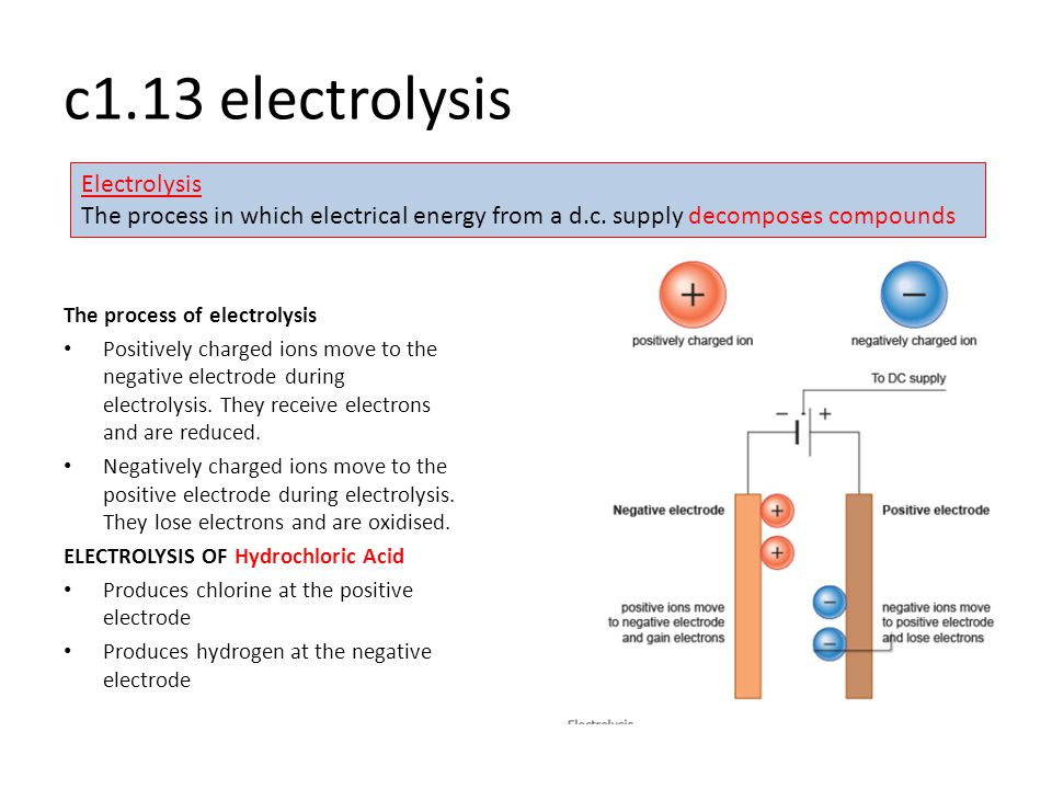 c1.13 electrolysis The process of electrolysis Positively charged ions move to the negative electrode during electrolysis. They receive electrons and