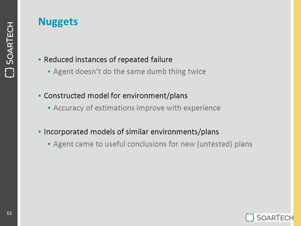 Nuggets Reduced instances of repeated failure Agent doesn't do the same dumb thing twice Constructed model for environment/plans Accuracy of estimatio