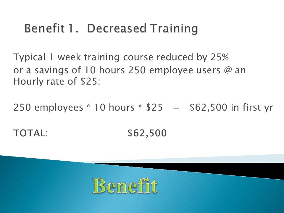 Typical 1 week training course reduced by 25% or a savings of 10 hours 250 employee users @ an Hourly rate of $25: 250 employees * 10 hours * $25 = $6