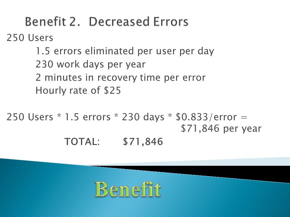 250 Users 1.5 errors eliminated per user per day 230 work days per year 2 minutes in recovery time per error Hourly rate of $25 250 Users * 1.5 errors