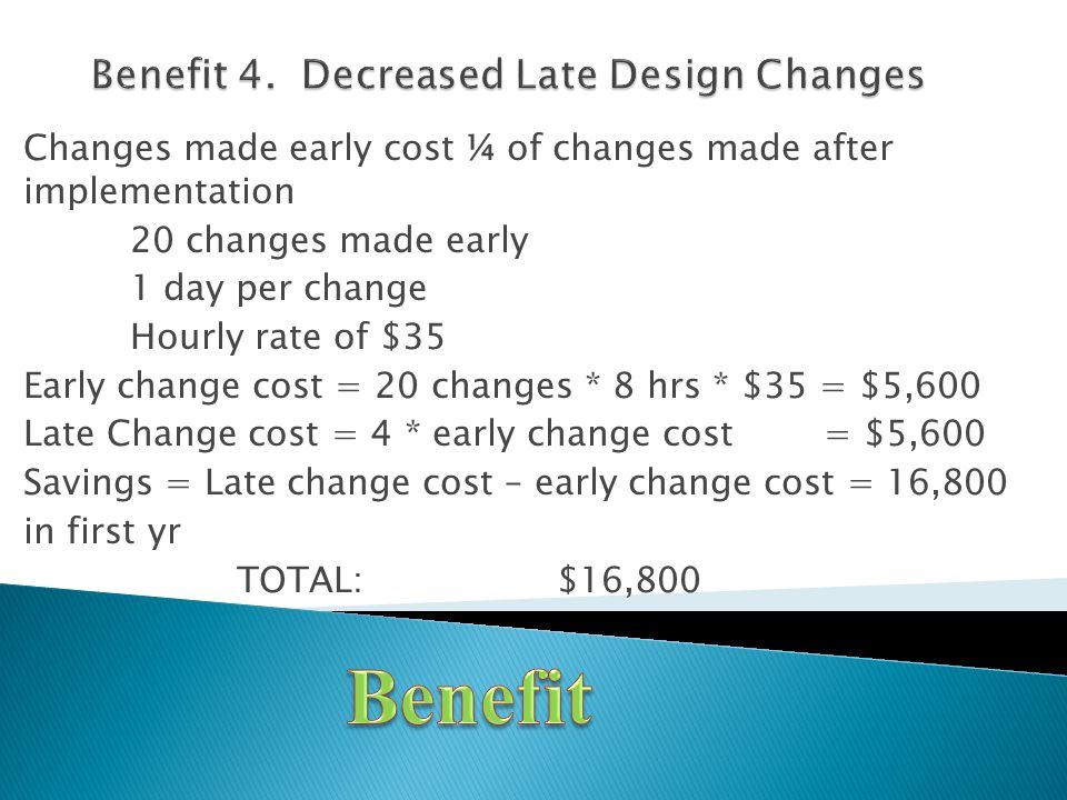 Changes made early cost ¼ of changes made after implementation 20 changes made early 1 day per change Hourly rate of $35 Early change cost = 20 change