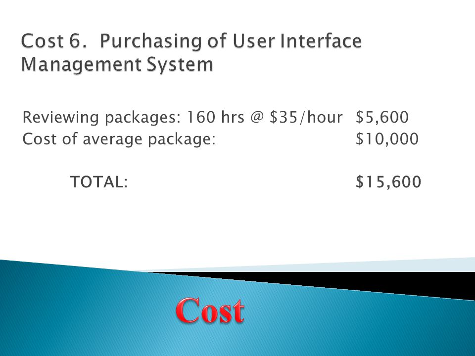 Reviewing packages: 160 hrs @ $35/hour$5,600 Cost of average package: $10,000 TOTAL:$15,600