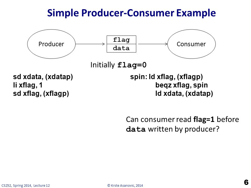 © Krste Asanovic, 2014CS252, Spring 2014, Lecture 12 Simple Producer-Consumer Example 6 sd xdata, (xdatap) li xflag, 1 sd xflag, (xflagp) spin: ld xflag, (xflagp) beqz xflag, spin ld xdata, (xdatap) data flag ProducerConsumer Can consumer read flag=1 before data written by producer.
