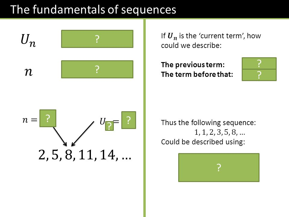 The fundamentals of sequences The position.