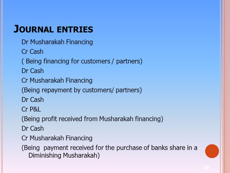 20 J OURNAL ENTRIES Dr Musharakah Financing Cr Cash ( Being financing for customers / partners) Dr Cash Cr Musharakah Financing (Being repayment by cu