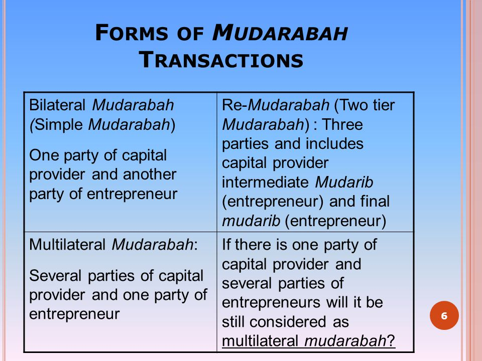 F ORMS OF M UDARABAH T RANSACTIONS Bilateral Mudarabah (Simple Mudarabah) One party of capital provider and another party of entrepreneur Re-Mudarabah