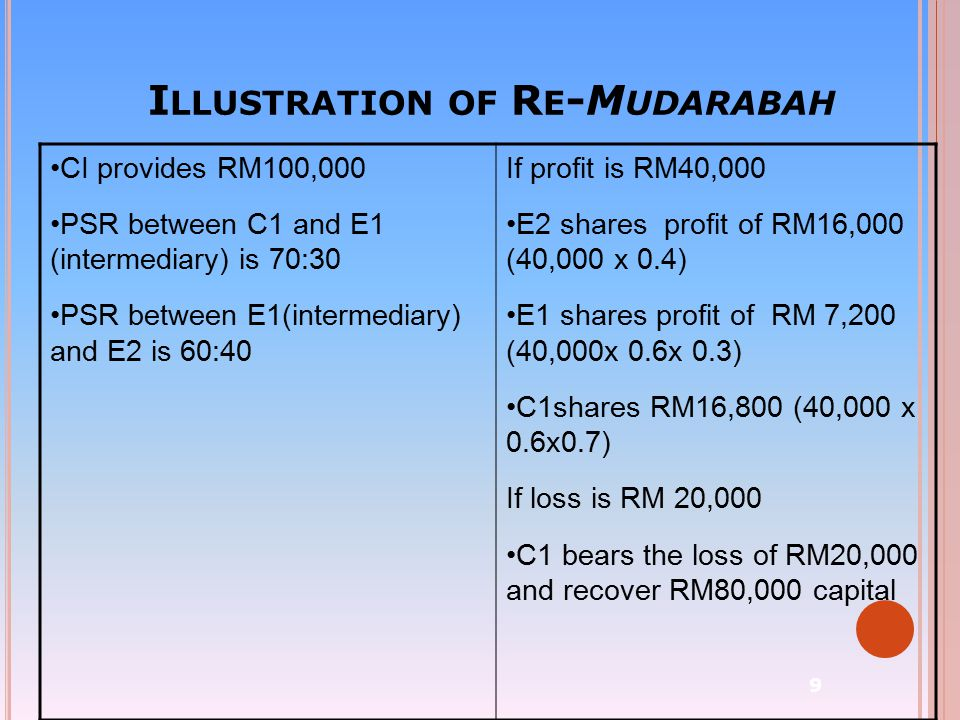 I LLUSTRATION OF R E -M UDARABAH CI provides RM100,000 PSR between C1 and E1 (intermediary) is 70:30 PSR between E1(intermediary) and E2 is 60:40 If p