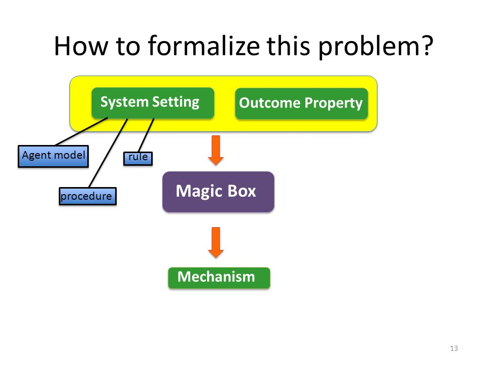How to formalize this problem.