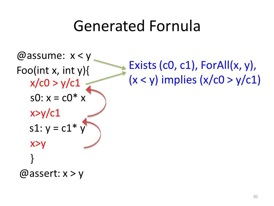 Generated Fornula @assume: x < y Foo(int x, int y){ x/c0 > y/c1 s0: x = c0* x x>y/c1 s1: y = c1* y x>y } @assert: x > y Exists (c0, c1), ForAll(x, y),