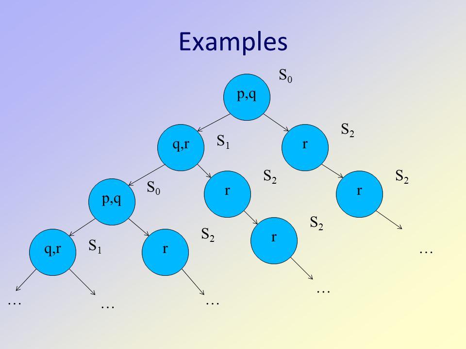 Examples p,q S0S0 r S2S2 r S2S2 q,r S1S1 r S2S2 r S2S2 p,q S0S0 r S2S2 q,r S1S1 … … … … …
