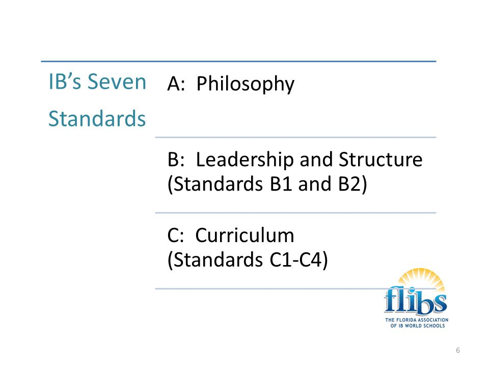 THE FLORIDA ASSOCIATION OF IB WORLD SCHOOLS Standard A: Philosophy The school's educational beliefs and values reflect the IB philosophy Mission statement Governing body All aspects of the Learner Profile across the school community P, M Action Open communication Language learning (mother tongue) P Participation in the IB World Community Support of access M, D What if the entire school is not enrolled in an IB program.