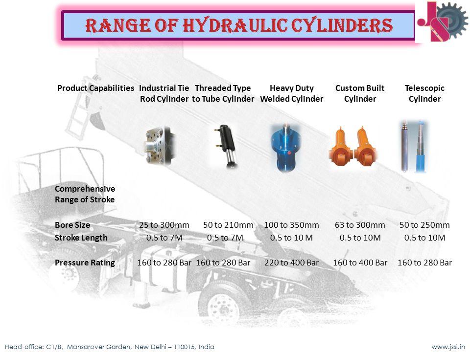 Range of HYDRAULIC CYLINDERS Product CapabilitiesIndustrial Tie Rod Cylinder Threaded Type to Tube Cylinder Heavy Duty Welded Cylinder Custom Built Cy