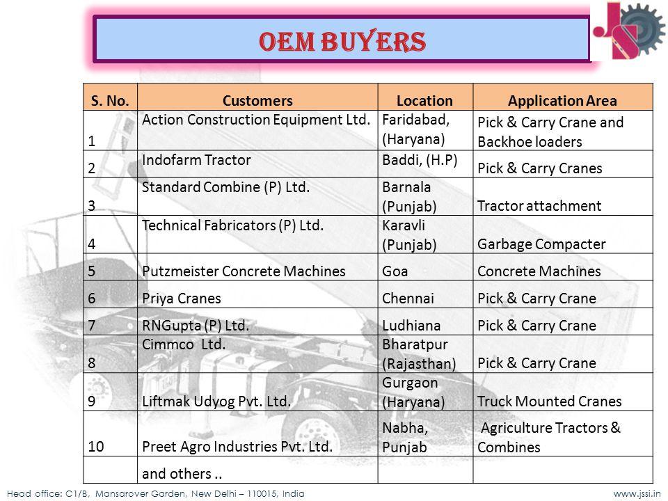 S. No.CustomersLocationApplication Area 1 Action Construction Equipment Ltd.Faridabad, (Haryana) Pick & Carry Crane and Backhoe loaders 2 Indofarm Tra