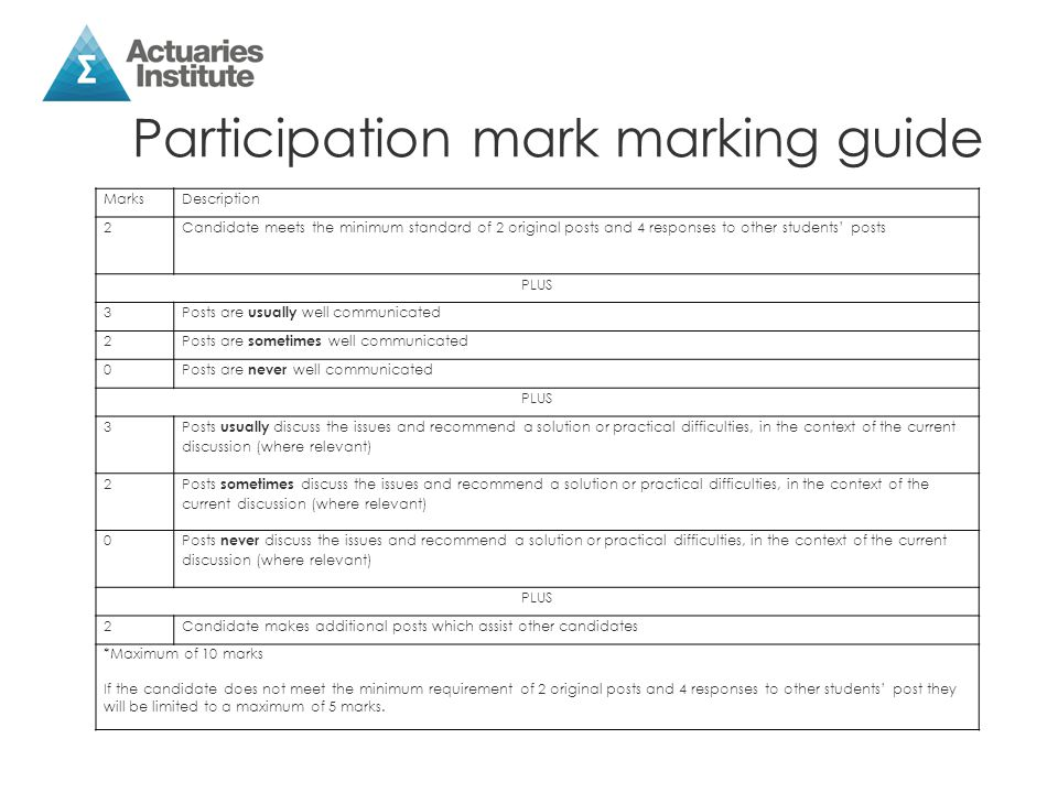 Participation mark marking guide MarksDescription 2Candidate meets the minimum standard of 2 original posts and 4 responses to other students' posts PLUS 3 Posts are usually well communicated 2 Posts are sometimes well communicated 0 Posts are never well communicated PLUS 3 Posts usually discuss the issues and recommend a solution or practical difficulties, in the context of the current discussion (where relevant) 2 Posts sometimes discuss the issues and recommend a solution or practical difficulties, in the context of the current discussion (where relevant) 0 Posts never discuss the issues and recommend a solution or practical difficulties, in the context of the current discussion (where relevant) PLUS 2Candidate makes additional posts which assist other candidates *Maximum of 10 marks If the candidate does not meet the minimum requirement of 2 original posts and 4 responses to other students' post they will be limited to a maximum of 5 marks.