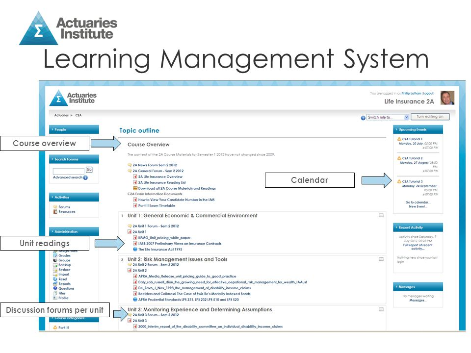 Learning Management System Course overview Discussion forums per unit Unit readings Calendar