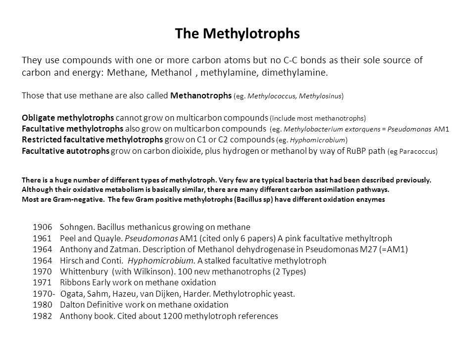 The Biochemistry of Methylotrophs 1982 Chapters 12 Text pages 350 Index 48 pages Tables 60 Figures 57 References 1300 Methylotrophic bacteria Ribulose bisphosphate pathway Ribulose monophosphate cycle The Serine pathway The TCA cycle and growth on multicarbon compounds Oxidation of methane, methanol, formaldehyde and formate Oxidation of methylated amines Electron transport and energy transduction Growth yields and bioenergetics Methylotrophic yeasts Methanogens and methanogenesis Commercial exploitation A CD version is available and the complete book is on my website: chris-anthony.co.uk