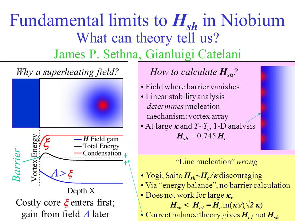 Why a superheating field? Fundamental limits to H sh in Niobium What can theory tell us? James P. Sethna, Gianluigi Catelani How to calculate H sh ? 