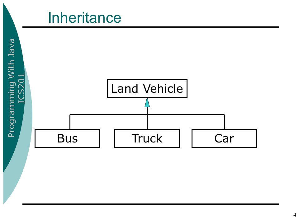 Programming With Java ICS201 Inheritance Land Vehicle Car Toyota TruckBus YarisCorollaCamry 5