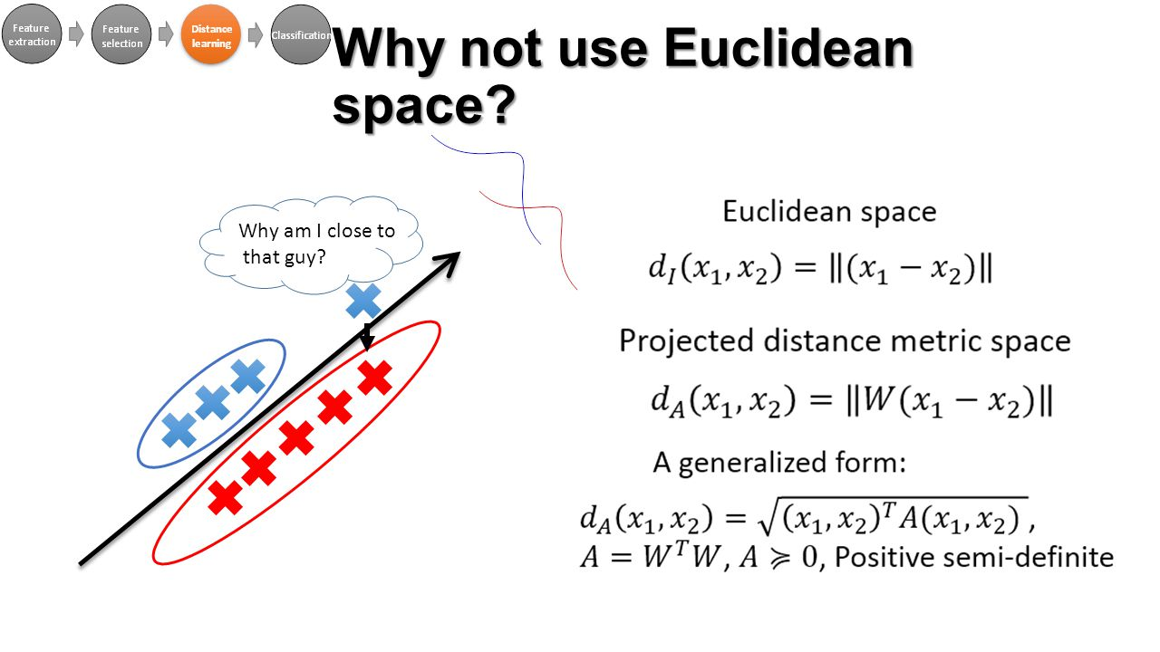 Why am I close to that guy? Why not use Euclidean space?