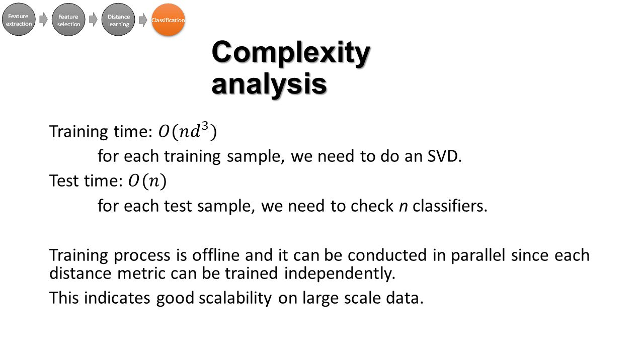 Complexity analysis