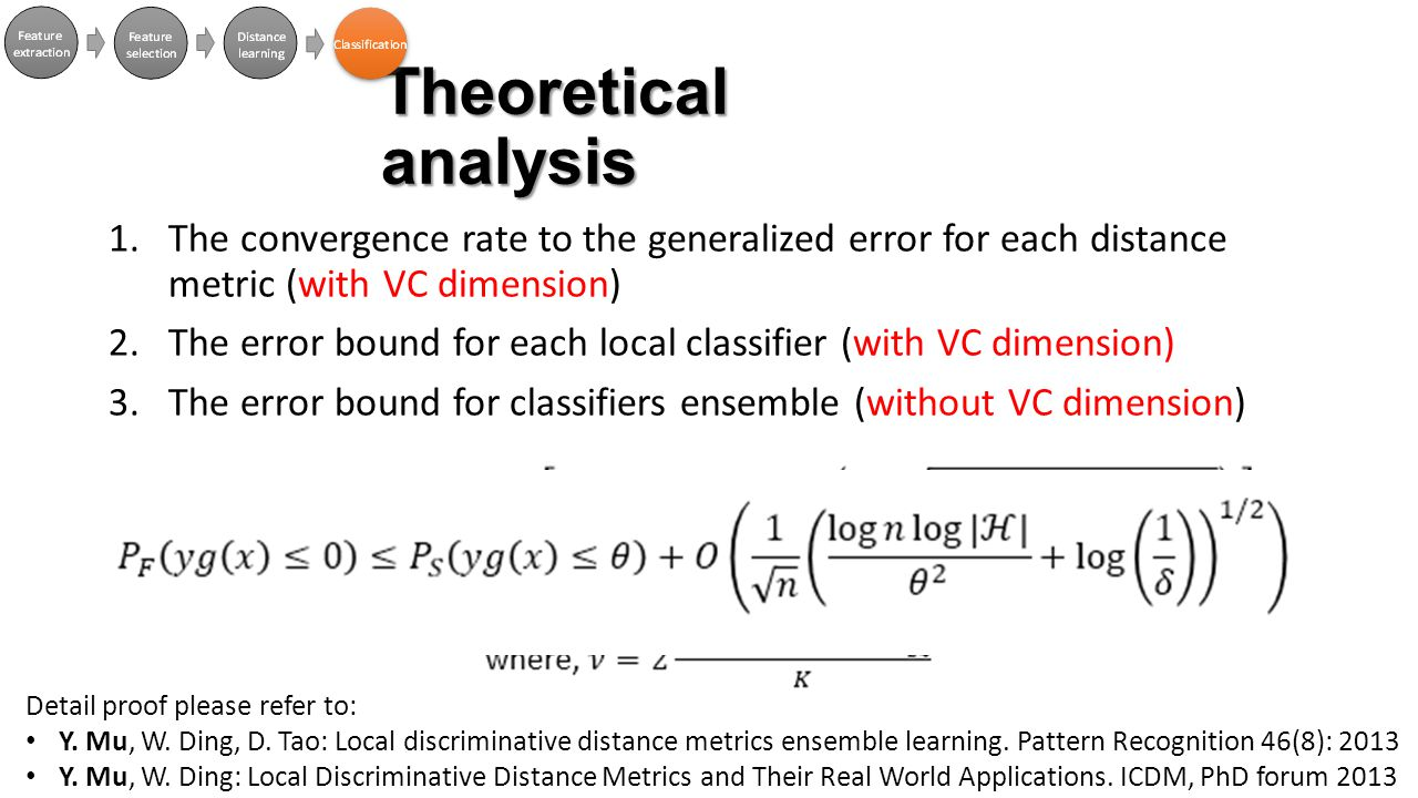 Theoretical analysis 1.The convergence rate to the generalized error for each distance metric (with VC dimension) 2.The error bound for each local classifier (with VC dimension) 3.The error bound for classifiers ensemble (without VC dimension) Detail proof please refer to: Y.