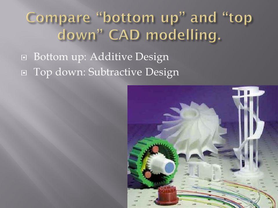  Bottom up: Additive Design  Top down: Subtractive Design
