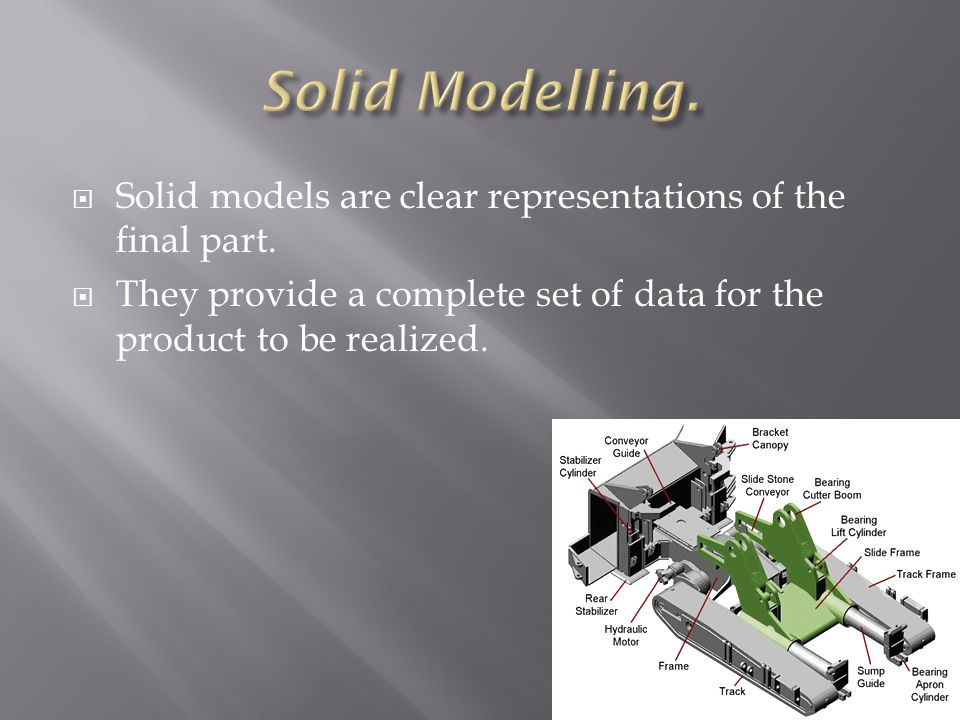  Solid models are clear representations of the final part.