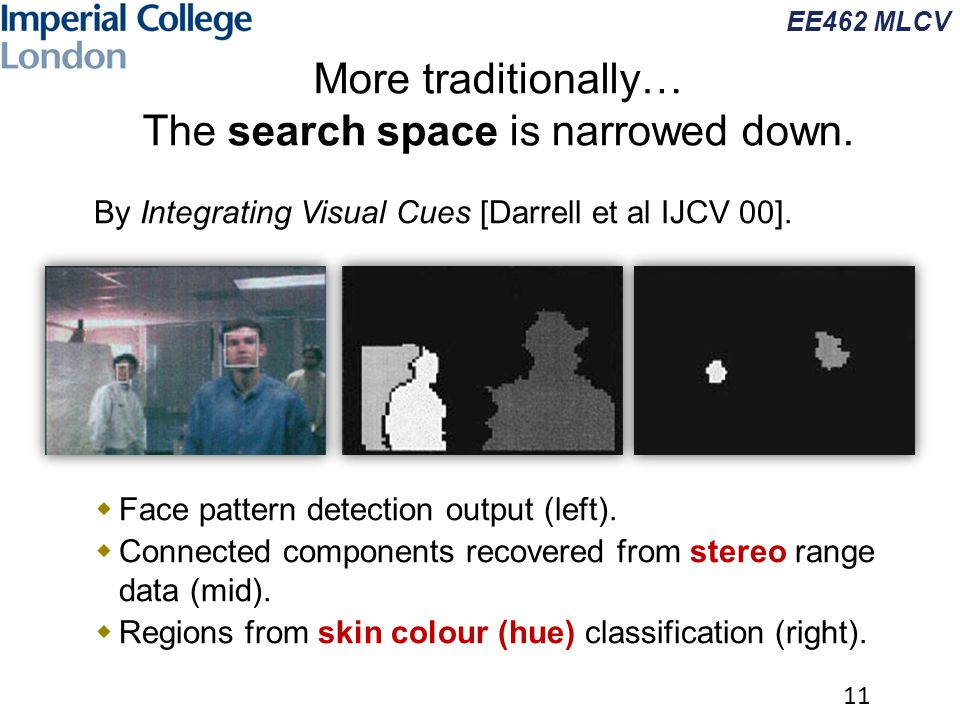 EE462 MLCV  By Integrating Visual Cues [Darrell et al IJCV 00].  Face pattern detection output (left).  Connected components recovered from stereo