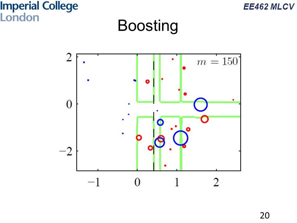 EE462 MLCV Boosting 20