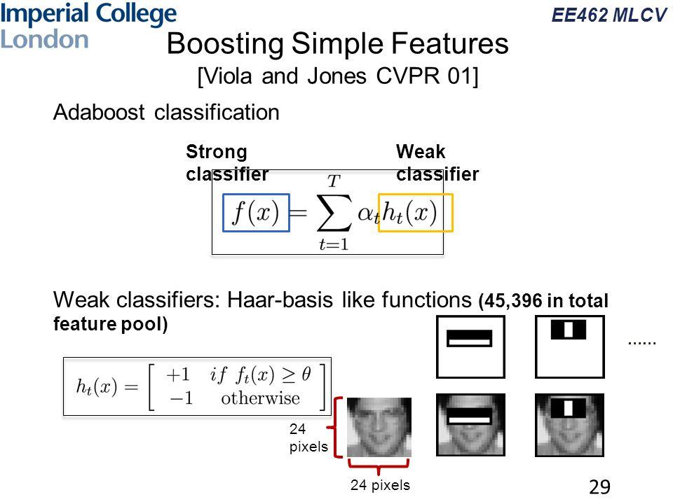 EE462 MLCV Boosting Simple Features [Viola and Jones CVPR 01]  Adaboost classification  Weak classifiers: Haar-basis like functions (45,396 in total feature pool) 29 Weak classifier Strong classifier 24 pixels 24 pixels ……