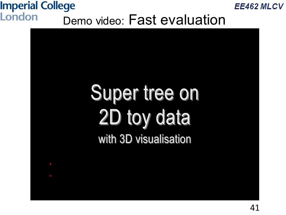 EE462 MLCV Demo video: Fast evaluation 41