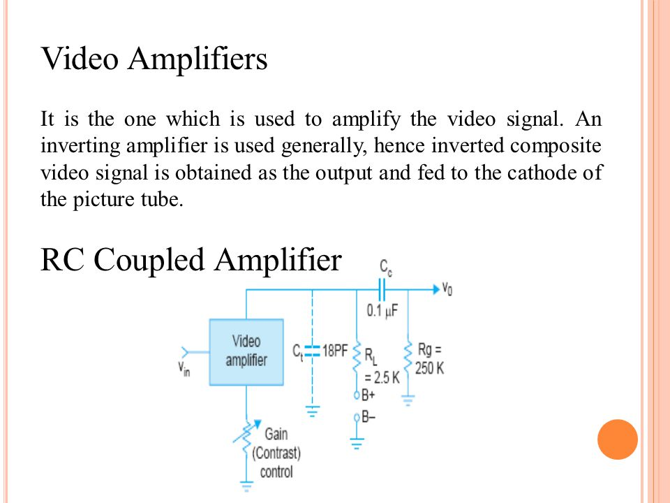 Video Amplifiers It is the one which is used to amplify the video signal. An inverting amplifier is used generally, hence inverted composite video sig