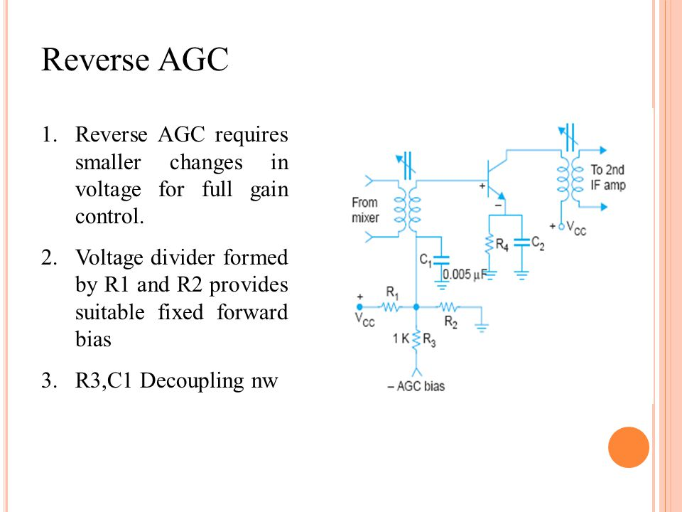 Reverse AGC 1.Reverse AGC requires smaller changes in voltage for full gain control. 2.Voltage divider formed by R1 and R2 provides suitable fixed for